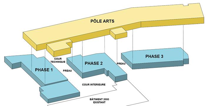 Pruillé-ateliers-2